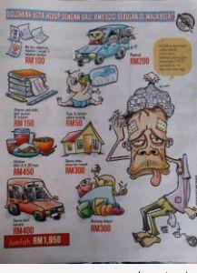 Gaji RM1500 di Malaysia,cukup tak?